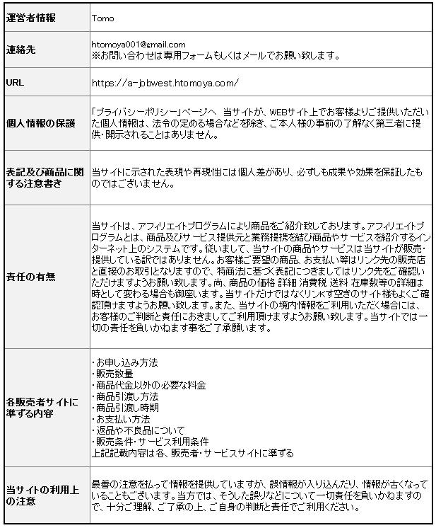 OSAKAアルバイトの特定商法表記